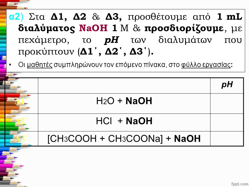 [CH3COOH + CH3COONa] + ΝaOH
